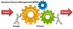 BPM - Business Process Management - Trilogy